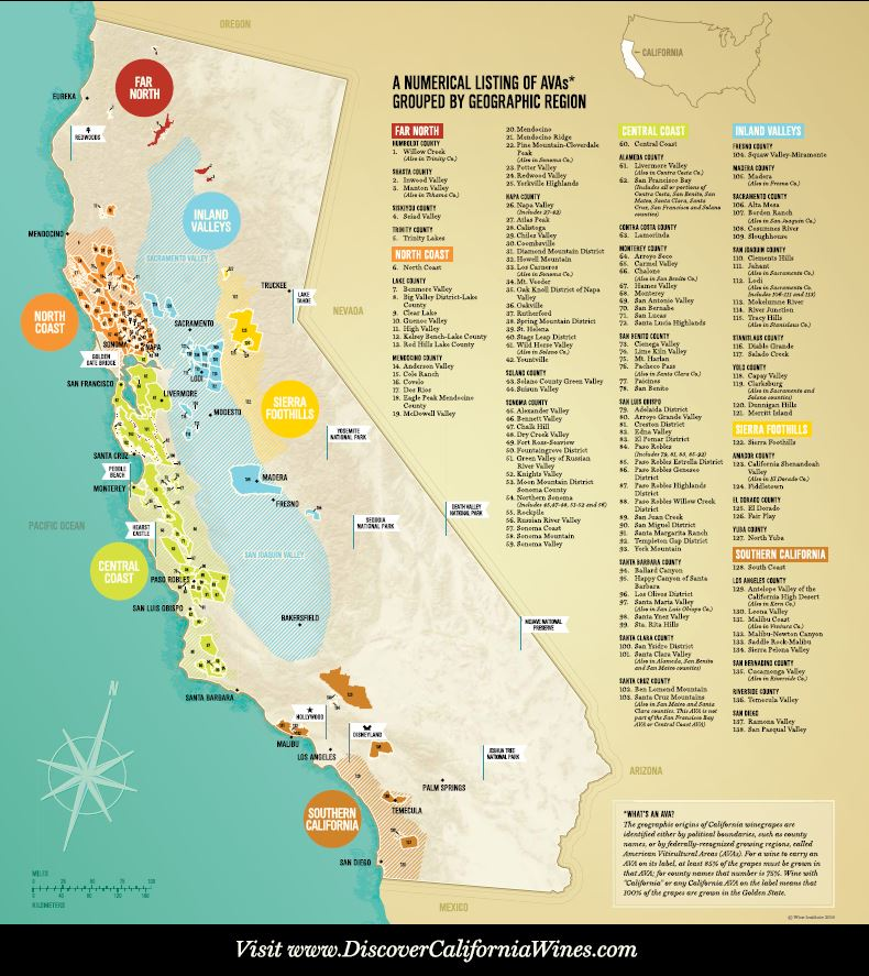 AVA California Wine Regions Map on